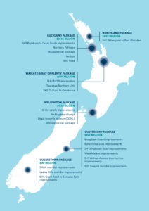 New Zealand Transport Agency – proposed programme